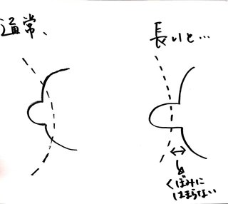 授乳で潰れる乳首.jpg